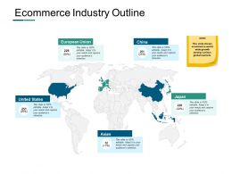Ecommerce Industry Outline Ppt Powerpoint Presentation Model Show