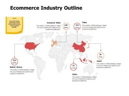 Ecommerce Industry Outline Ppt Powerpoint Presentation Show