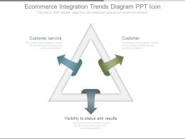 Ecommerce Integration Trends Diagram Ppt Icon