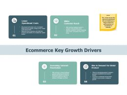 Ecommerce Key Growth Drivers Global Product Ppt Powerpoint Presentation Pictures