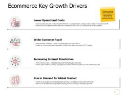 Ecommerce Key Growth Drivers Globe Planning Ppt Powerpoint Presentation Inspiration Summary