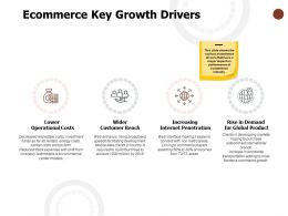 Ecommerce Key Growth Drivers Increasing Internet Penetration Ppt Powerpoint Presentation