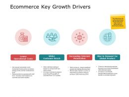 Ecommerce Key Growth Drivers Ppt Powerpoint Presentation File Guidelines