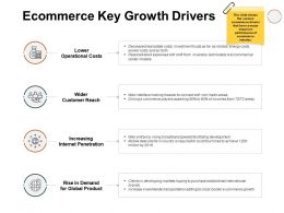 Ecommerce Key Growth Drivers Ppt Powerpoint Presentation Outline