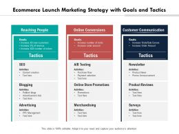 Ecommerce Launch Marketing Strategy With Goals And Tactics