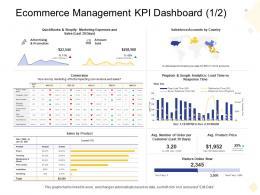 Ecommerce Management Kpi Dashboard Salesforce Digital Business Management Ppt Pictures