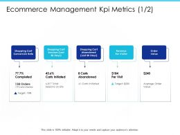 Ecommerce Management KPI Metrics Carts Ppt Powerpoint Presentation Portfolio Slide Portrait