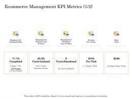 Ecommerce Management Kpi Metrics Completed Online Trade Management Ppt Graphics