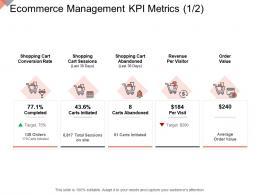 Ecommerce Management Kpi Metrics Conversion Online Business Management Ppt Elements