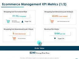 Ecommerce Management Kpi Metrics Conversion Ppt Powerpoint Presentation Model