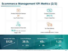 Ecommerce Management Kpi Metrics Customer Ppt Powerpoint Presentation Ideas