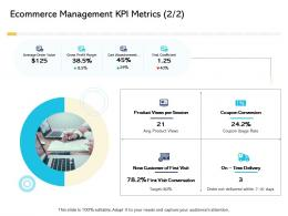Ecommerce Management KPI Metrics Delivery Digital Business And Ecommerce Management Ppt Slides