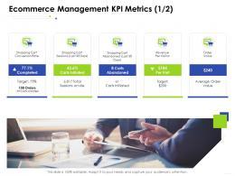 Ecommerce Management KPI Metrics Ordere Business Management Ppt Designs