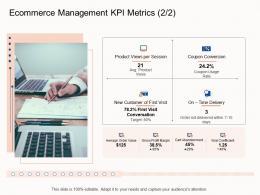 Ecommerce Management KPI Metrics Product E Business Strategy Ppt File Portfolio