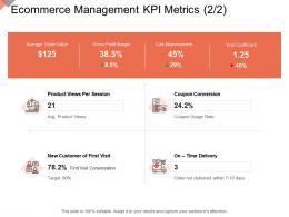 Ecommerce Management Kpi Metrics Product Online Business Management Ppt Download