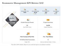 Ecommerce Management Kpi Metrics Product Online Trade Management Ppt Brochure