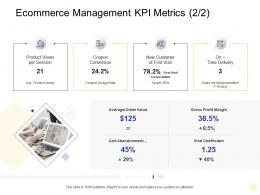Ecommerce Management Kpi Metrics Product Views Digital Business Management Ppt Mockup