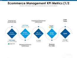 Ecommerce Management KPI Metrics Sessions Ppt Powerpoint Presentation Ideas Slide Download