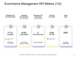Ecommerce Management Kpi Metrics Shopping Cart Digital Business Management Ppt Icons