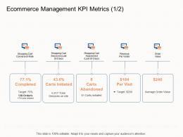 Ecommerce Management KPI Metrics Shopping E Business Strategy Ppt Introduction