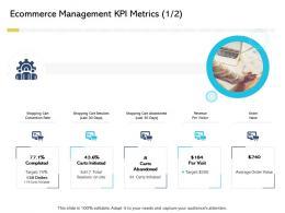 Ecommerce Management KPI Metrics Visitor Digital Business And Ecommerce Management Ppt Visual