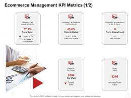 Ecommerce Management KPI Metrics Visitor Internet Business Management Ppt Powerpoint Images