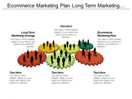 Ecommerce Marketing Plan Long Term Marketing Strategy Marketing Commerce