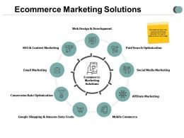 Ecommerce Marketing Solutions Affiliate Marketing Ppt Powerpoint Presentation Infographics Styles