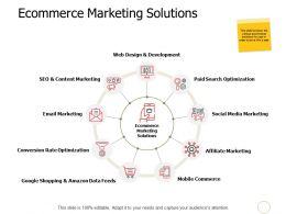 Ecommerce Marketing Solutions Email Marketing A527 Ppt Powerpoint Presentation Gallery