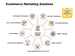 Ecommerce Marketing Solutions Ppt Powerpoint Presentation Graphics