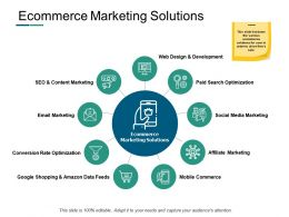 Ecommerce Marketing Solutions Ppt Powerpoint Presentation Ideas