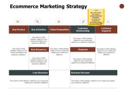 Ecommerce Marketing Strategy Customer Relationship Cost Structure Ppt Powerpoint Presentation Layouts Styles