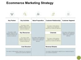 Ecommerce Marketing Strategy Customer Segment A700 Ppt Powerpoint Presentation Icon Show