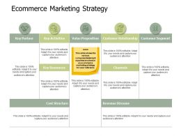 Ecommerce Marketing Strategy Key Activities A515 Ppt Powerpoint Presentation Visual Aids Files