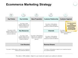 Ecommerce Marketing Strategy Ppt Powerpoint Presentation Design