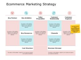 Ecommerce Marketing Strategy Ppt Powerpoint Presentation File Microsoft