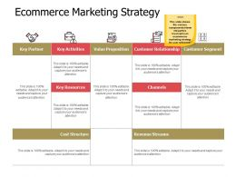 Ecommerce Marketing Strategy Ppt Powerpoint Presentation Infographic Template Pictures