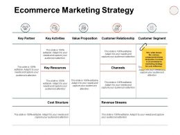 Ecommerce Marketing Strategy Ppt Powerpoint Presentation Slides