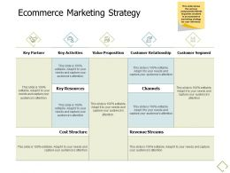 Ecommerce Marketing Strategy Revenue Streams A680 Ppt Powerpoint Presentation Icon Background