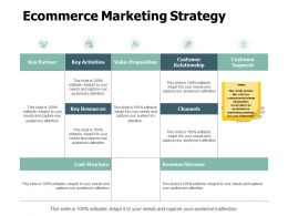 Ecommerce Marketing Strategy Value Proposition Ppt Powerpoint Presentation Slide