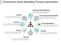 Ecommerce Online Marketing Process Improvement Strategies Process Management Cpb