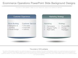 Ecommerce Operations Powerpoint Slide Background Designs
