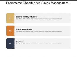 Ecommerce Opportunities Stress Management Management Training