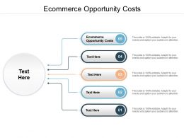 Ecommerce Opportunity Costs Ppt Powerpoint Presentation Infographics Graphics Cpb