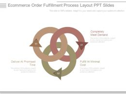 Ecommerce Order Fulfillment Process Layout Ppt Slides