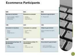 Ecommerce Participants Government A701 Ppt Powerpoint Presentation Infographics Visuals