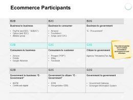 Ecommerce Participants Government Ppt Powerpoint Presentation Summary