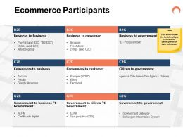 Ecommerce Participants Ppt Powerpoint Presentation Example 2015