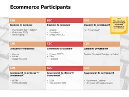 Ecommerce Participants Ppt Powerpoint Presentation Ideas