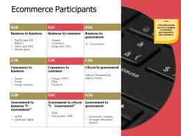 ecommerce_participants_ppt_powerpoint_presentation_infographic_template_portfolio_Slide01